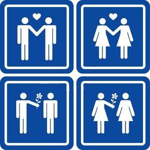 Сексуальная идентичность и сексуальная ориентация